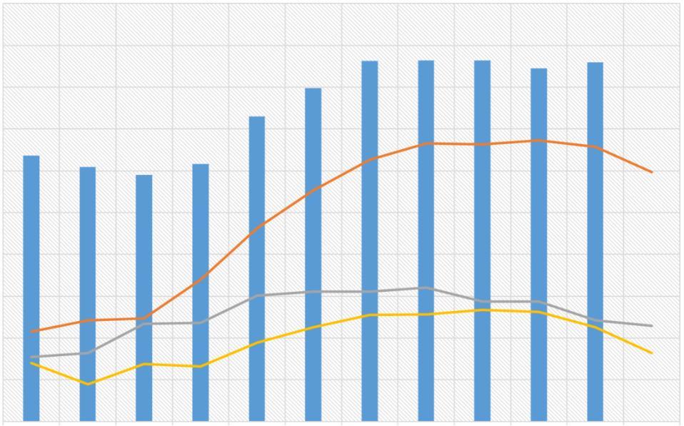 цена цемента колебания и рост